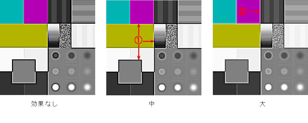 シャープネスの効果比較 黒ぶち色づき抑制の効果について