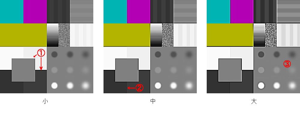 アンシャープマスクの量を適用量ごとに比較をした画像