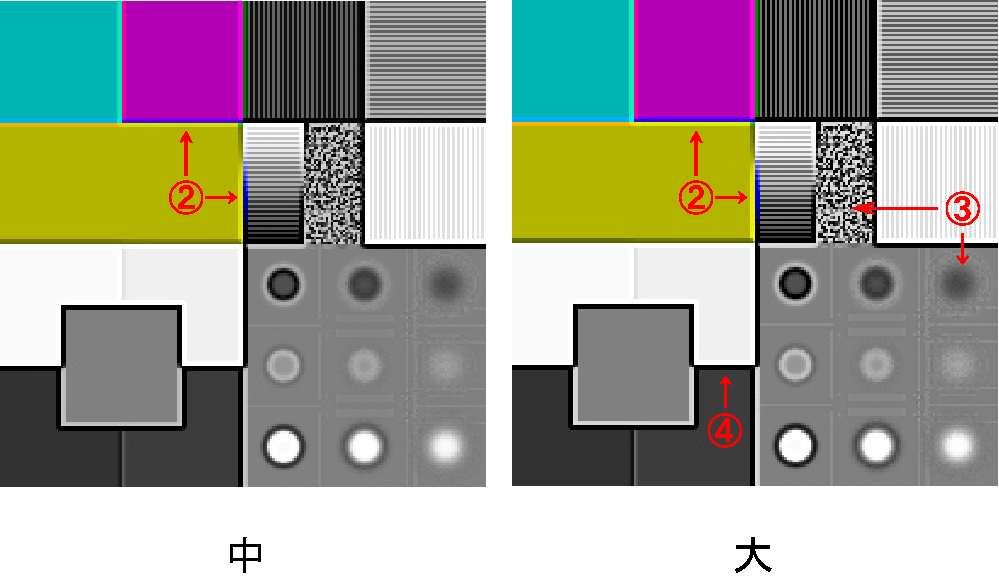 シャープによる色ぶちと偽輪郭の検証