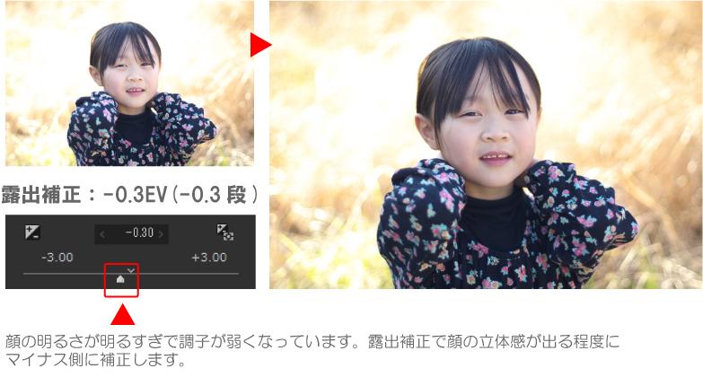 子どもの写真を画像調整