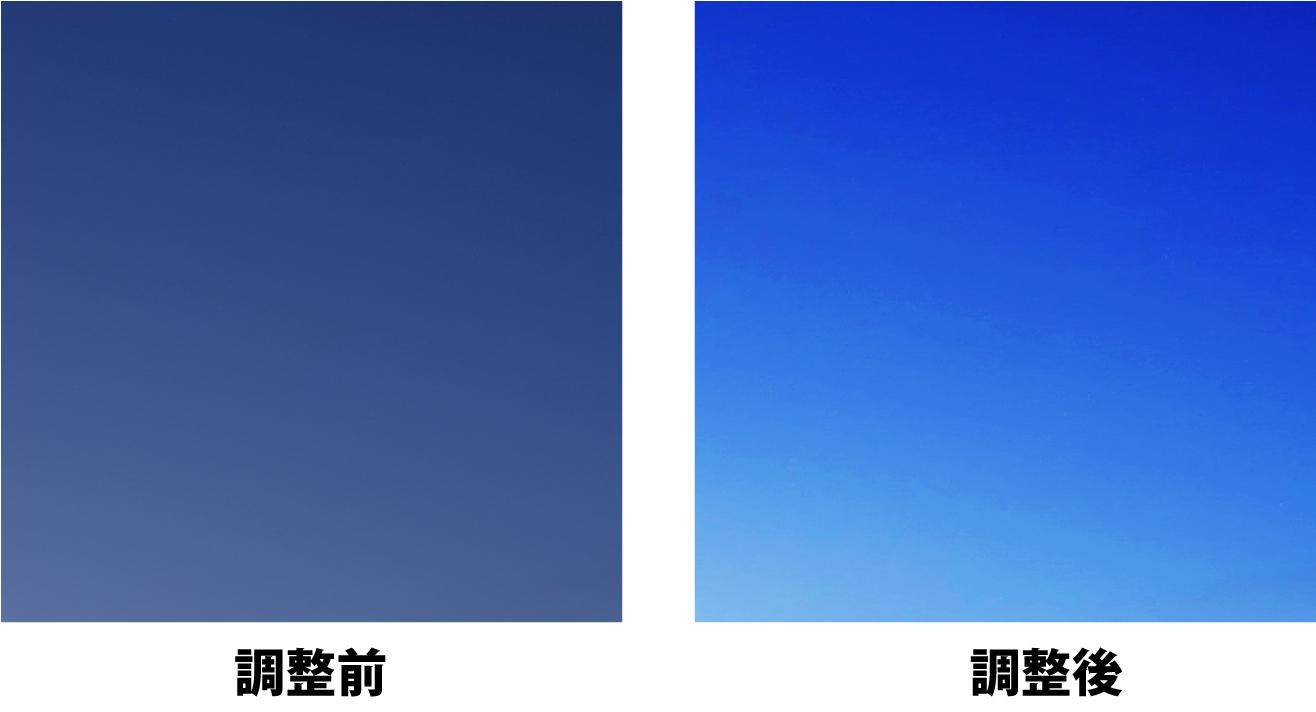 JPEGの画像編集による画質の劣化