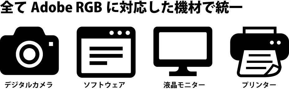 Adobe RGB対応製品