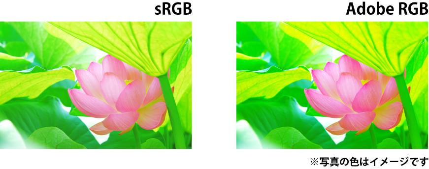 sRGBとAdobe RGB